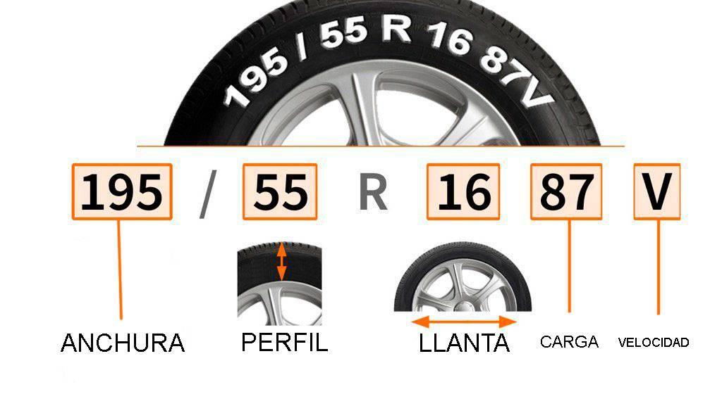 Medidas de los neumáticos